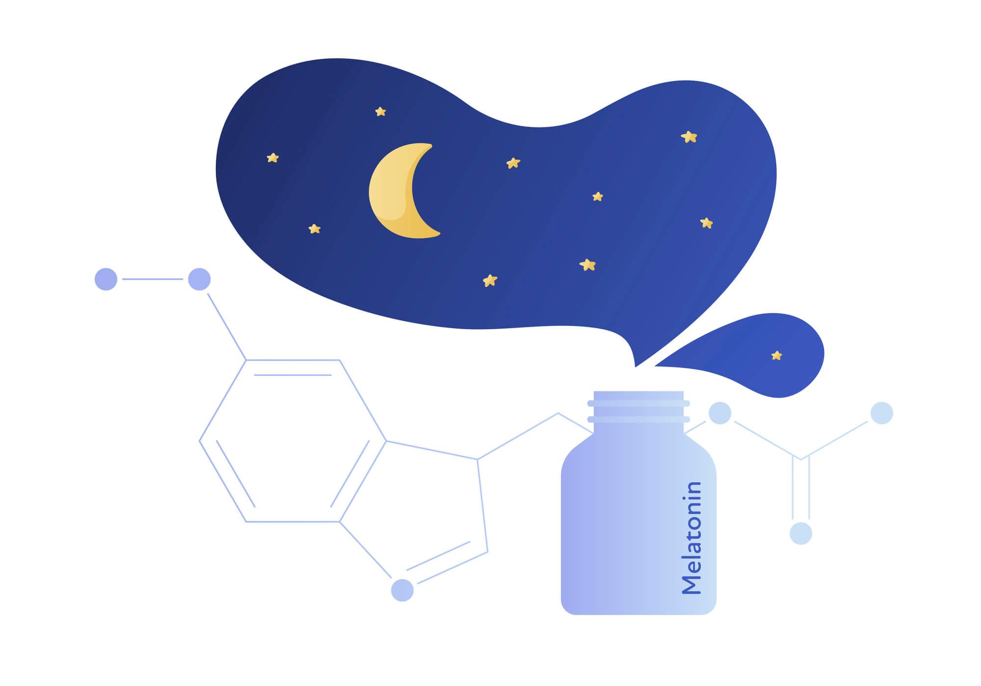 when to take melatonin